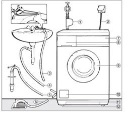 Установка стиральной машины. Дзержинские сантехники.